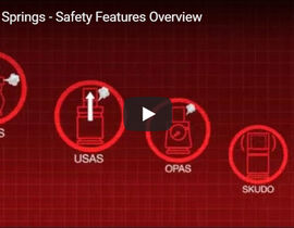 THE IMPORTANCE OF SAFETY FEATURES IN NITROGEN GAS SPRINGS